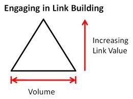 link building seo company india