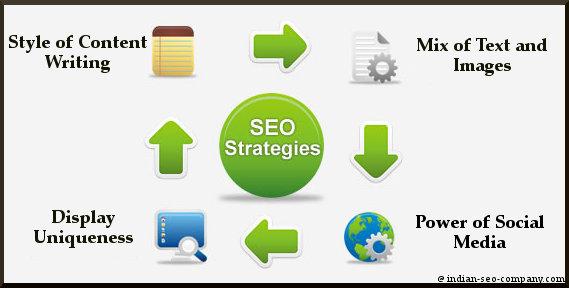 seo-strategies-isc