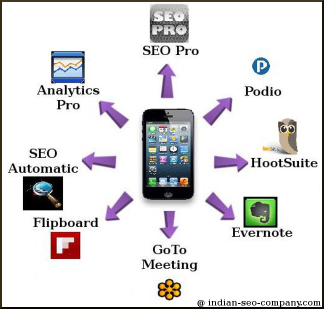 seo-apps-isc