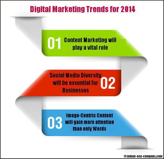 ISC-digital marketing