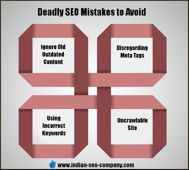deadly-seo-mistakes-avoid