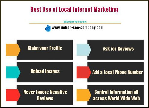 local-internet-marketing-ideas