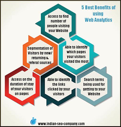 seo-benefits-web-analytics