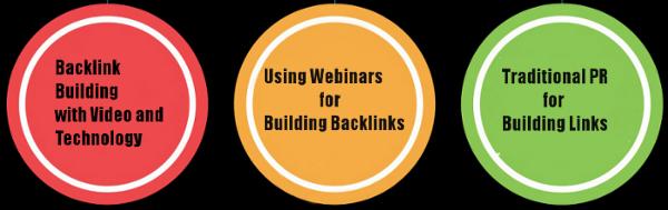 3 ways to generate backlinks