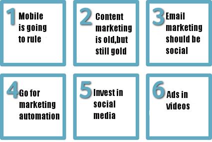 6-Digital-Marketing-Trends