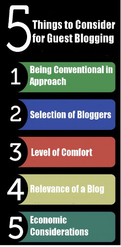 Things-to-consider-for-guest-blogging