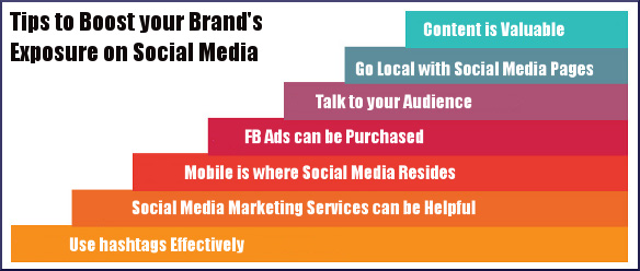 Tips to boost your brand exposure on social media