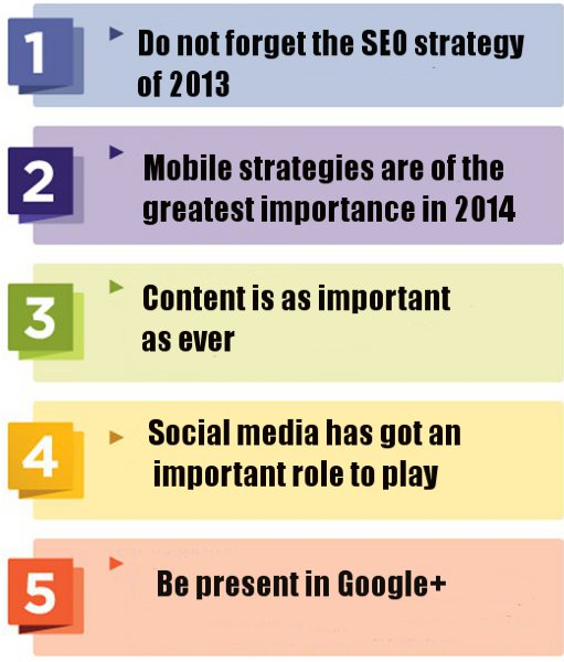 5-seo-strategies