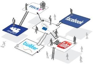 7.-social-media-advertising-platforms