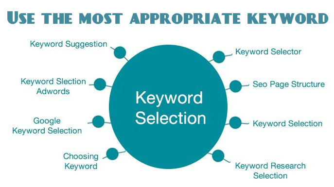 appropriate keyword