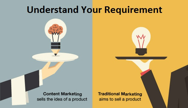 understand your marketing Requirement