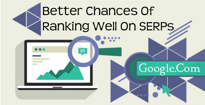 Better chances of ranking well on SERPs