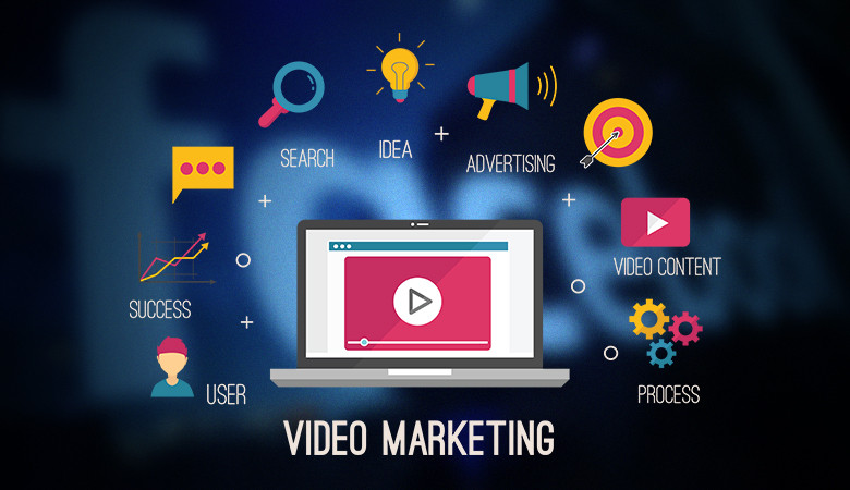 Faceboook Video Marketing